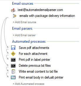 automatic_email_printing