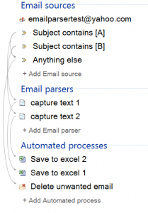 email parser using filtering rules combination