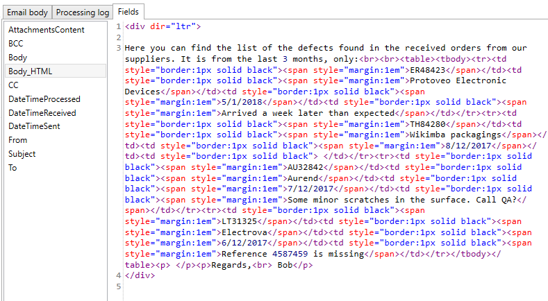 html code of email table