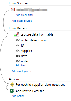 export email to excel