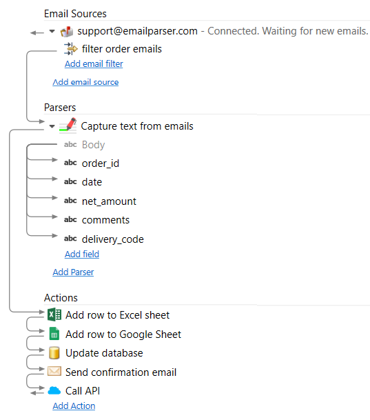 parsing an email into google sheets