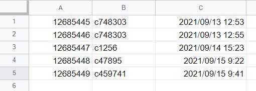 csv file as captured from emails shown in google_sheets